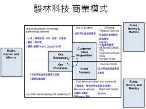 駿林科技商業模式